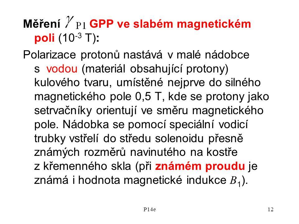 P14e12 Měření GPP ve slabém magnetickém poli (10 -3 T): Polarizace protonů nastává v malé nádobce s vodou (materiál obsahující protony) kulového tvaru, umístěné nejprve do silného magnetického pole 0,5 T, kde se protony jako setrvačníky orientují ve směru magnetického pole.