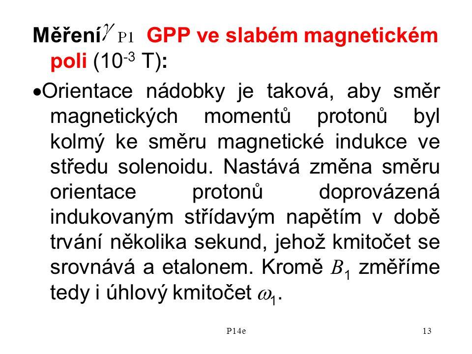 P14e13 Měření GPP ve slabém magnetickém poli (10 -3 T):  Orientace nádobky je taková, aby směr magnetických momentů protonů byl kolmý ke směru magnetické indukce ve středu solenoidu.