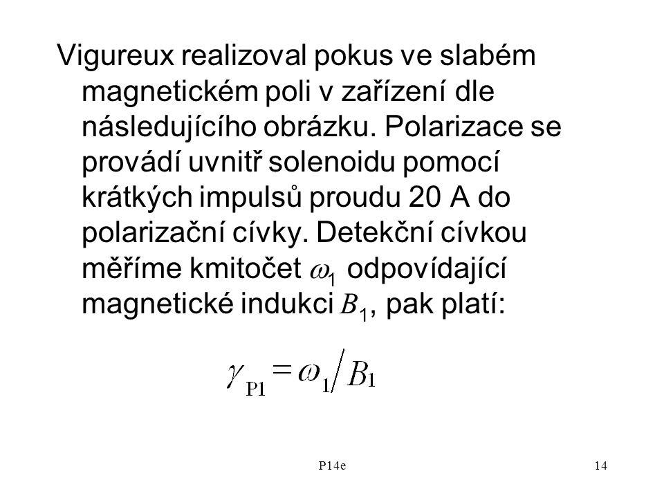 P14e14 Vigureux realizoval pokus ve slabém magnetickém poli v zařízení dle následujícího obrázku.