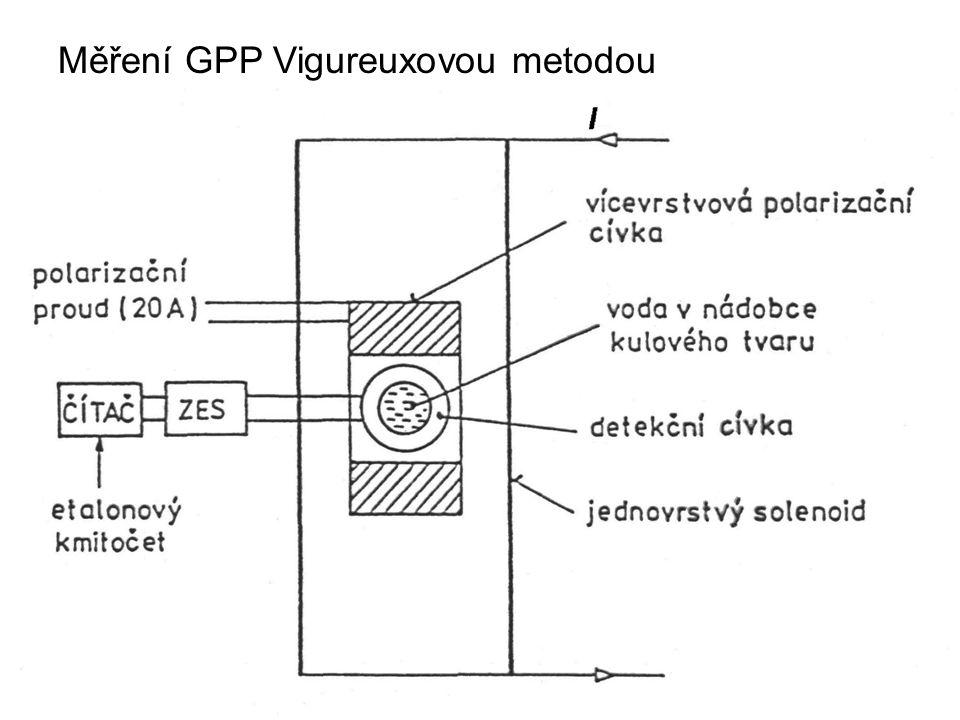 P14e15 Měření GPP Vigureuxovou metodou