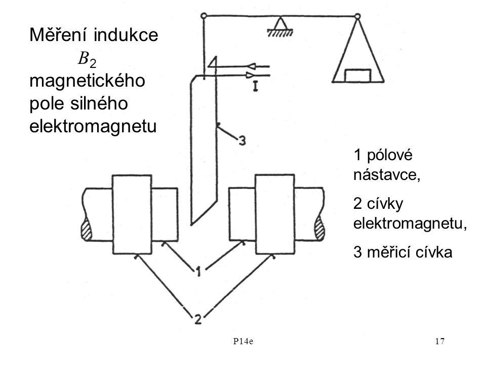 P14e17 Měření indukce B 2 magnetického pole silného elektromagnetu 1 pólové nástavce, 2 cívky elektromagnetu, 3 měřicí cívka