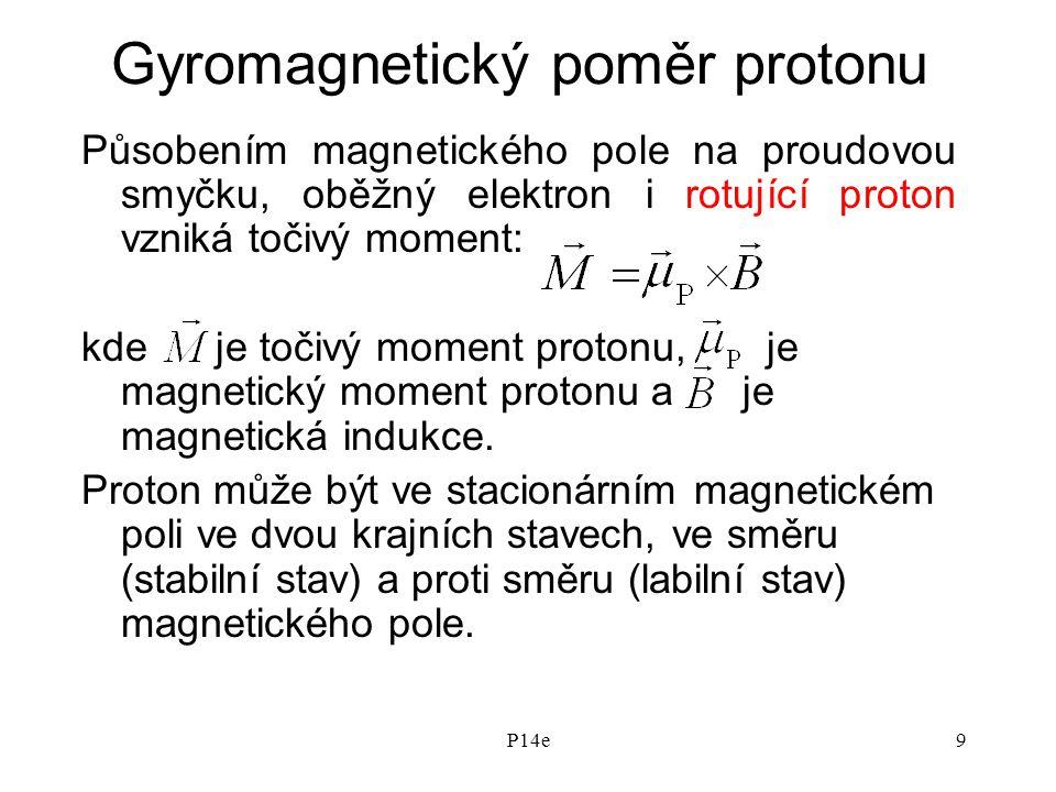 P14e9 Gyromagnetický poměr protonu Působením magnetického pole na proudovou smyčku, oběžný elektron i rotující proton vzniká točivý moment: kde je točivý moment protonu, je magnetický moment protonu a je magnetická indukce.