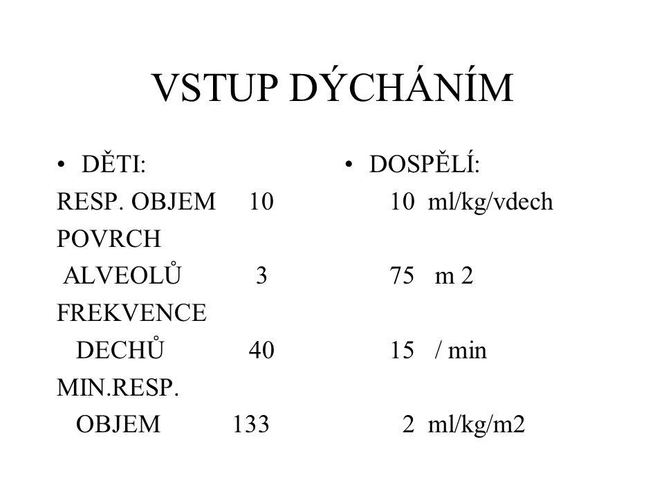 VSTUP DÝCHÁNÍM DĚTI: RESP. OBJEM 10 POVRCH ALVEOLŮ 3 FREKVENCE DECHŮ 40 MIN.RESP. OBJEM 133 DOSPĚLÍ: 10 ml/kg/vdech 75 m 2 15 / min 2 ml/kg/m2