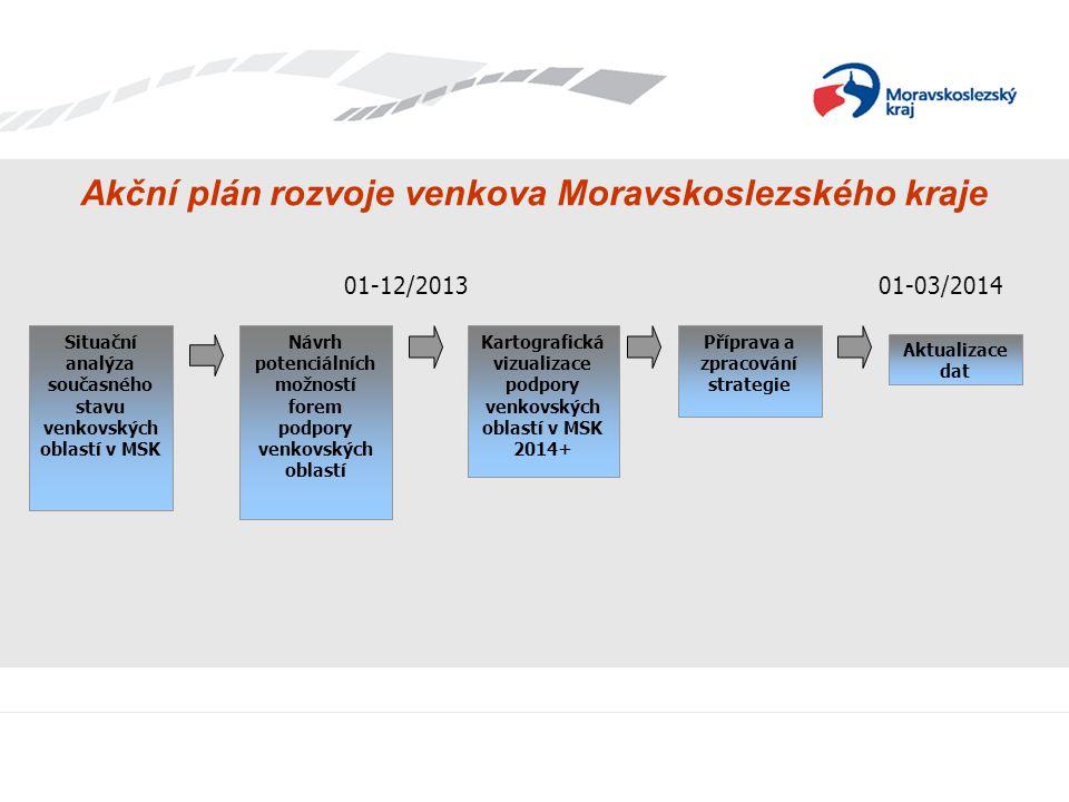 Akční plán rozvoje venkova Moravskoslezského kraje 01-12/201301-03/2014 Návrh potenciálních možností forem podpory venkovských oblastí Kartografická v