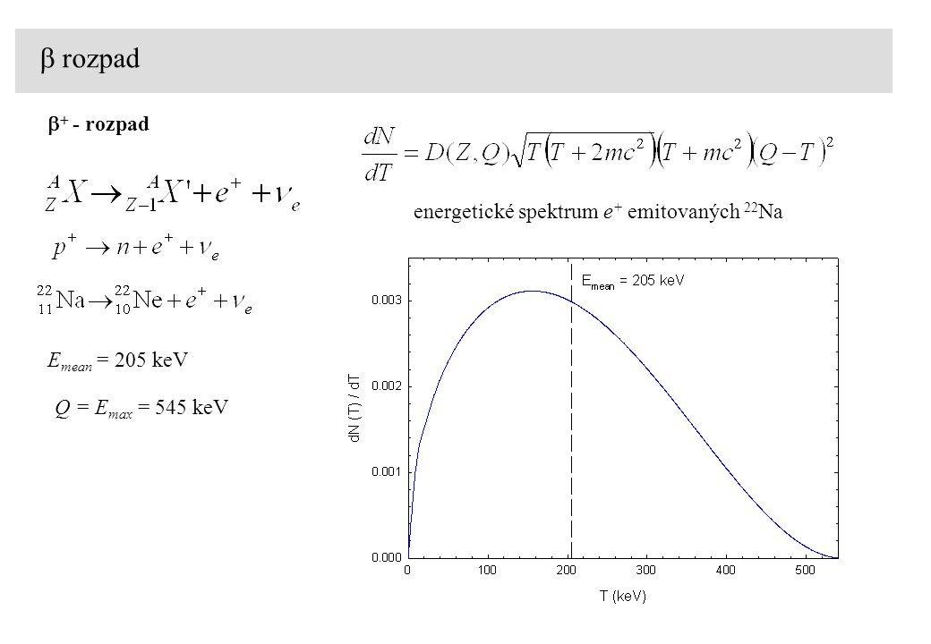   - rozpad energetické spektrum e + emitovaných 22 Na E mean = 205 keV Q = E max = 545 keV  rozpad