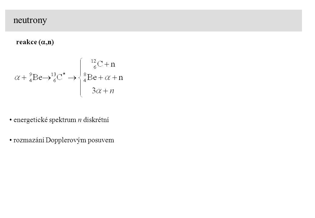 reakce ( ,n) energetické spektrum n diskrétní neutrony rozmazání Dopplerovým posuvem