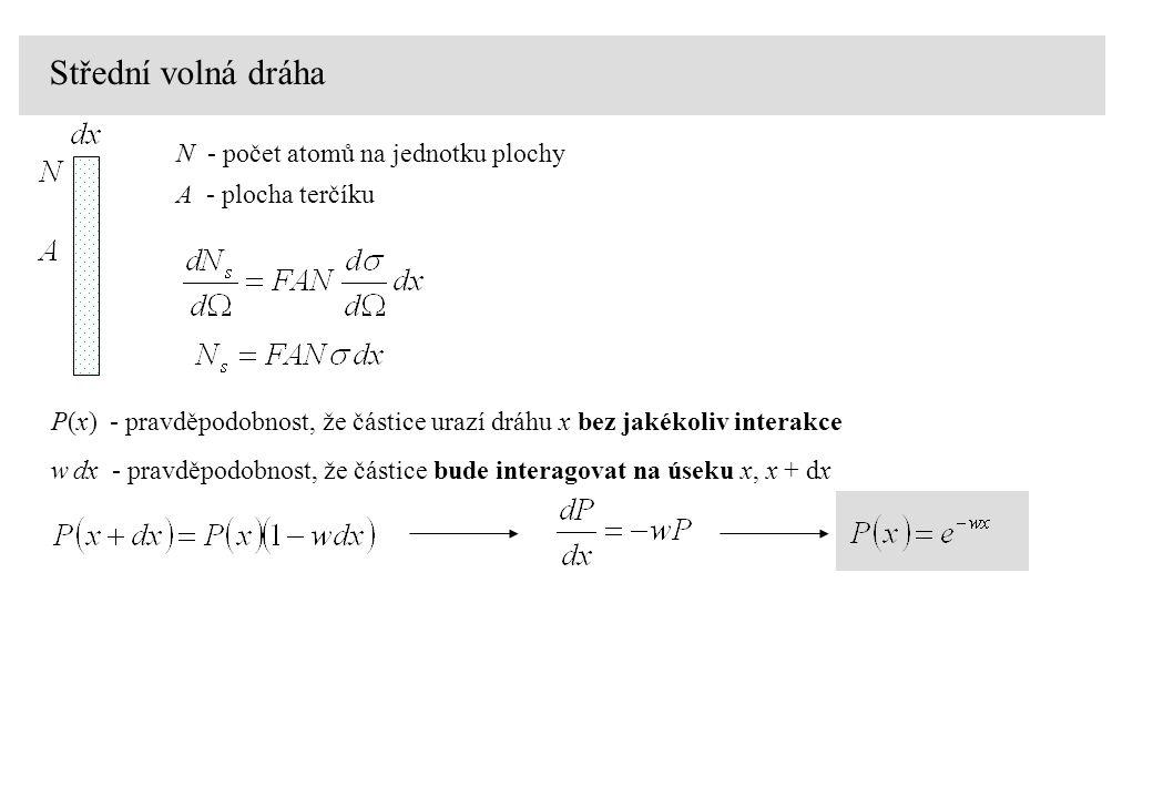 Střední volná dráha N - počet atomů na jednotku plochy A - plocha terčíku P(x) - pravděpodobnost, že částice urazí dráhu x bez jakékoliv interakce w d