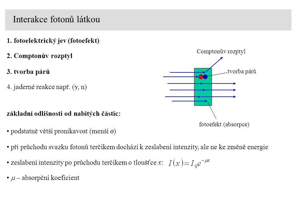 Interakce fotonů látkou 1. fotoelektrický jev (fotoefekt) 2. Comptonův rozptyl 3. tvorba párů 4. jaderné reakce např. ( , n) základní odlišnosti od n