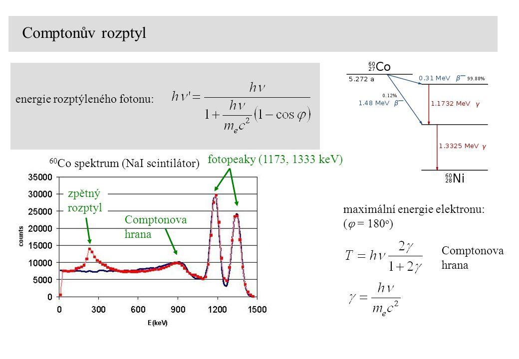 Comptonův rozptyl energie rozptýleného fotonu: maximální energie elektronu: (  = 180 o ) Comptonova hrana 60 Co spektrum (NaI scintilátor) Comptonova