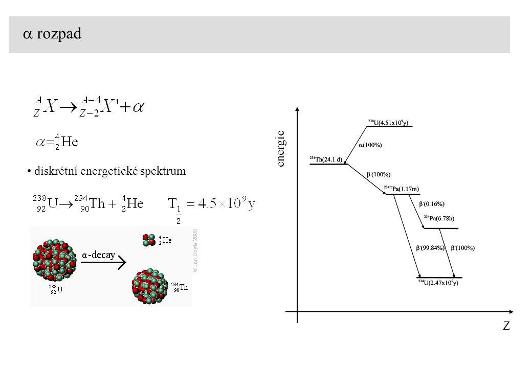 Účinný průřez tok = počet částic dopadajících na jednotku plochy za jednotku času počet částic detekovaných za jednotku času celkový účinný průřez diferenciální účinný průřez