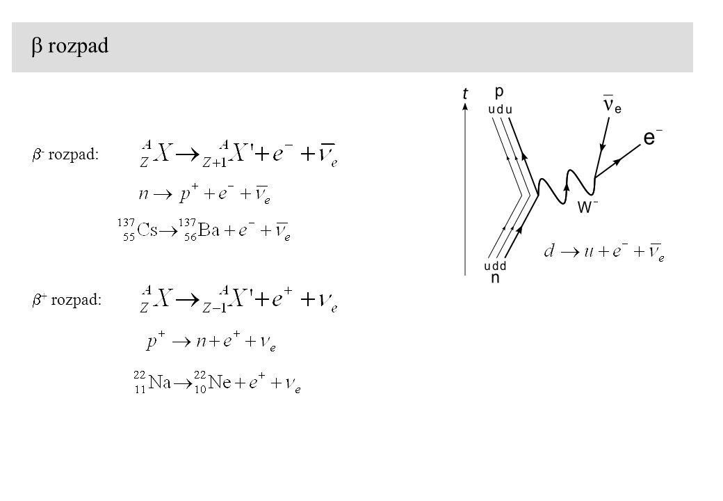 Interakce fotonů látkou 1.fotoelektrický jev (fotoefekt) 2.