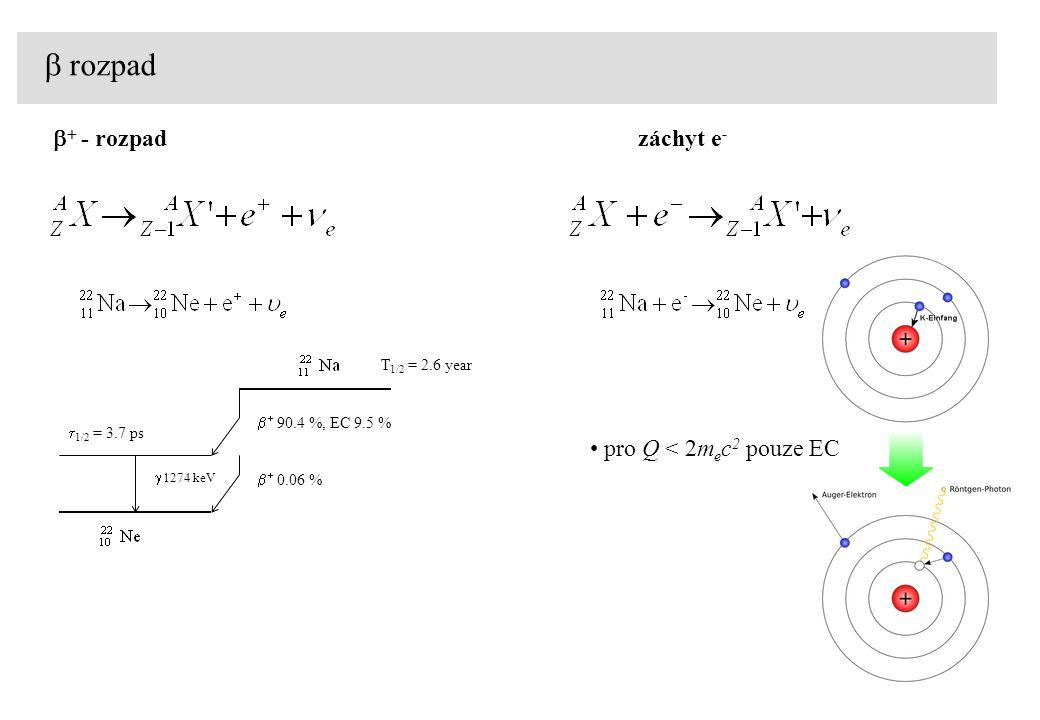  1/2 = 3.7 ps   0.06 %   90.4 %, EC 9.5 % T 1/2 = 2.6 year  1274 keV   - rozpad záchyt e - pro Q < 2m e c 2 pouze EC  rozpad