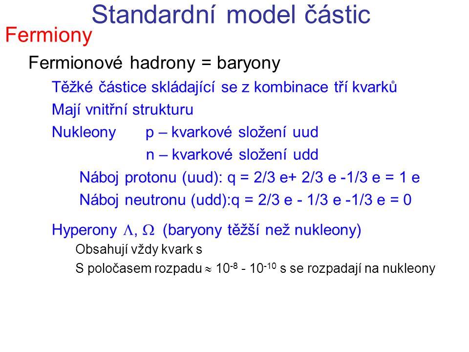 Standardní model částic Bosony Částice s celočíselným spinem = spin je sudým násobkem ħ/2 Neplatí pro ně Pauliho vylučovací princip Bosony bez známé vnitřní struktury = intermediální částice Gravitony, fotony, gluony, intermediální bosony Z a W Bosonové hadrony (mezony) Mají vnitřní kvarkovou strukturu Př.