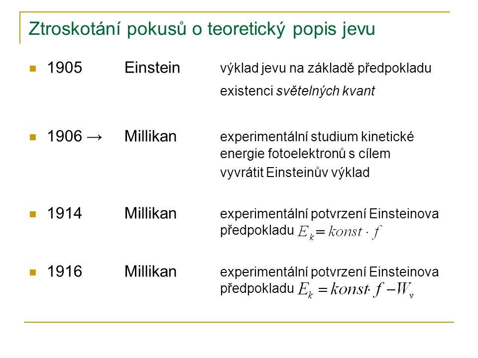 Ztroskotání pokusů o teoretický popis jevu 1905Einstein výklad jevu na základě předpokladu existenci světelných kvant 1906 → Millikan experimentální studium kinetické energie fotoelektronů s cílem vyvrátit Einsteinův výklad 1914Millikan experimentální potvrzení Einsteinova předpokladu 1916Millikan experimentální potvrzení Einsteinova předpokladu
