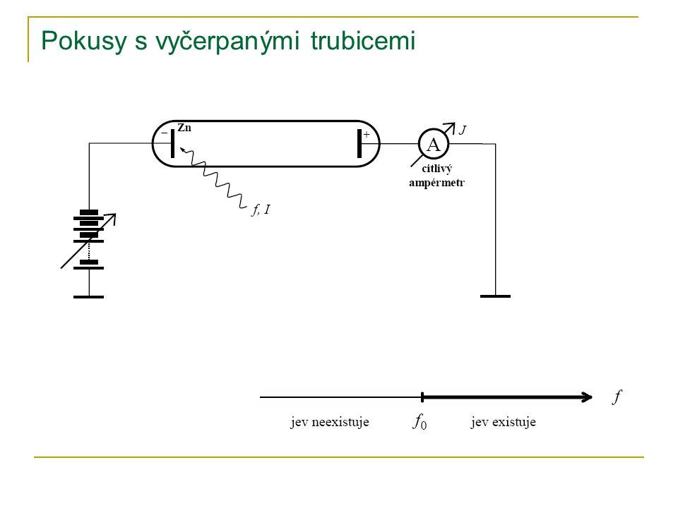 Fyzikální interpretace fotoelektrického jevu Joseph John Thomson Rozhraní mezi kovem a vnějším prostředím