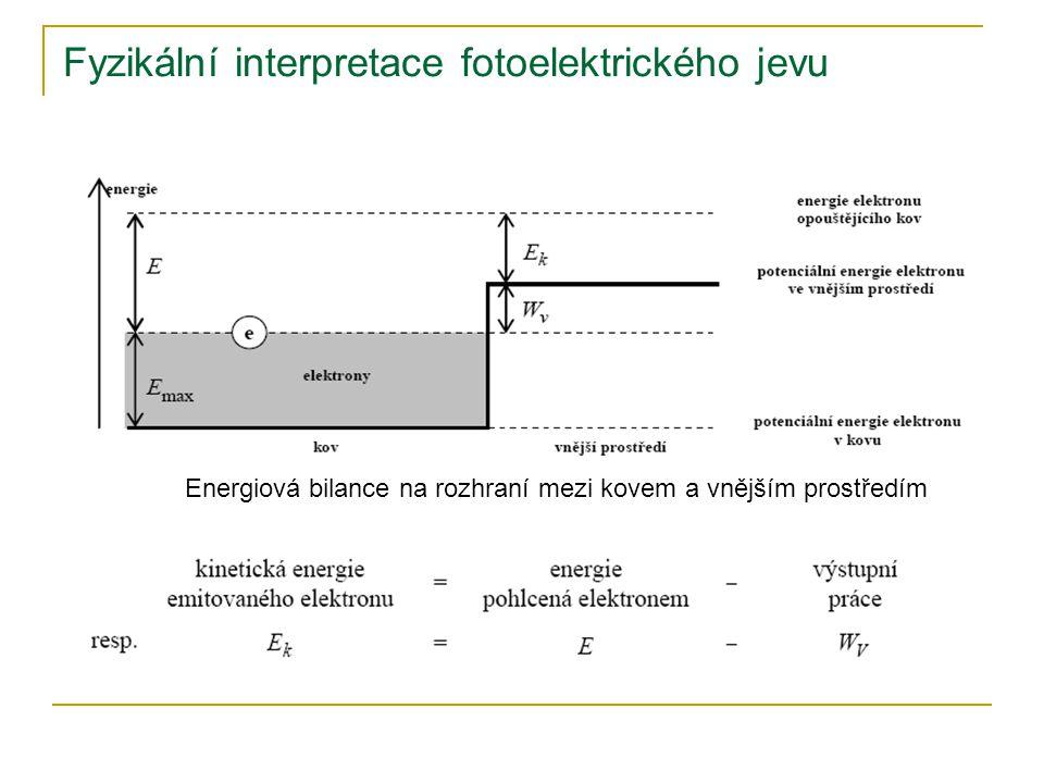 Fyzikální interpretace fotoelektrického jevu Energiová bilance na rozhraní mezi kovem a vnějším prostředím