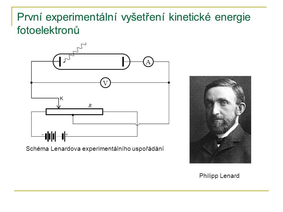 První experimentální vyšetření kinetické energie fotoelektronů Schéma Lenardova experimentálního uspořádání Philipp Lenard