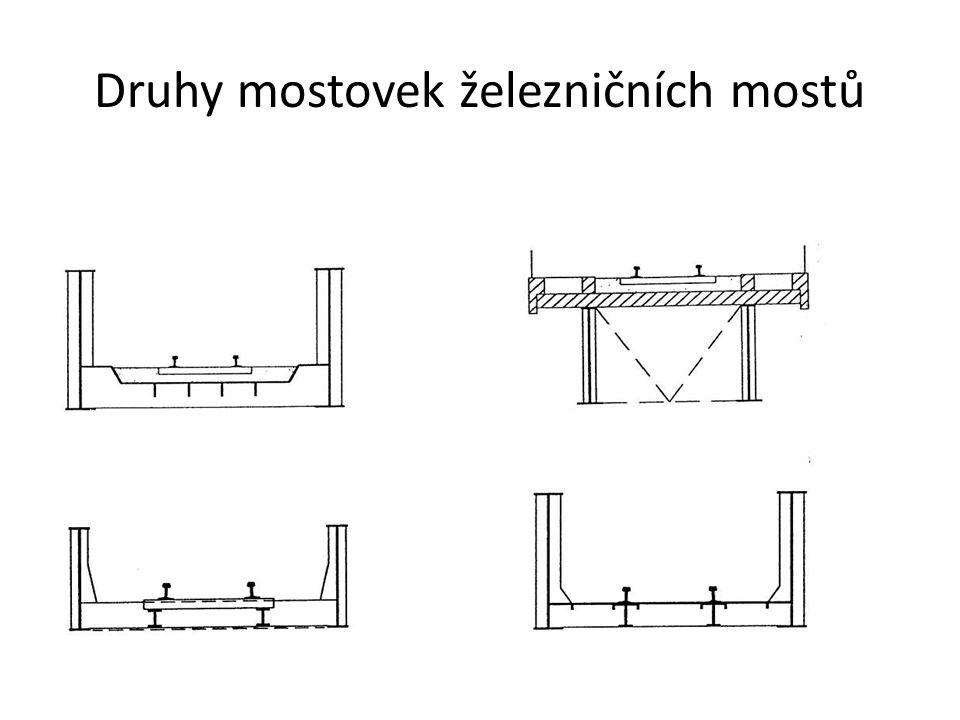 Ocelový a ocelobetonový spřažený trámový most