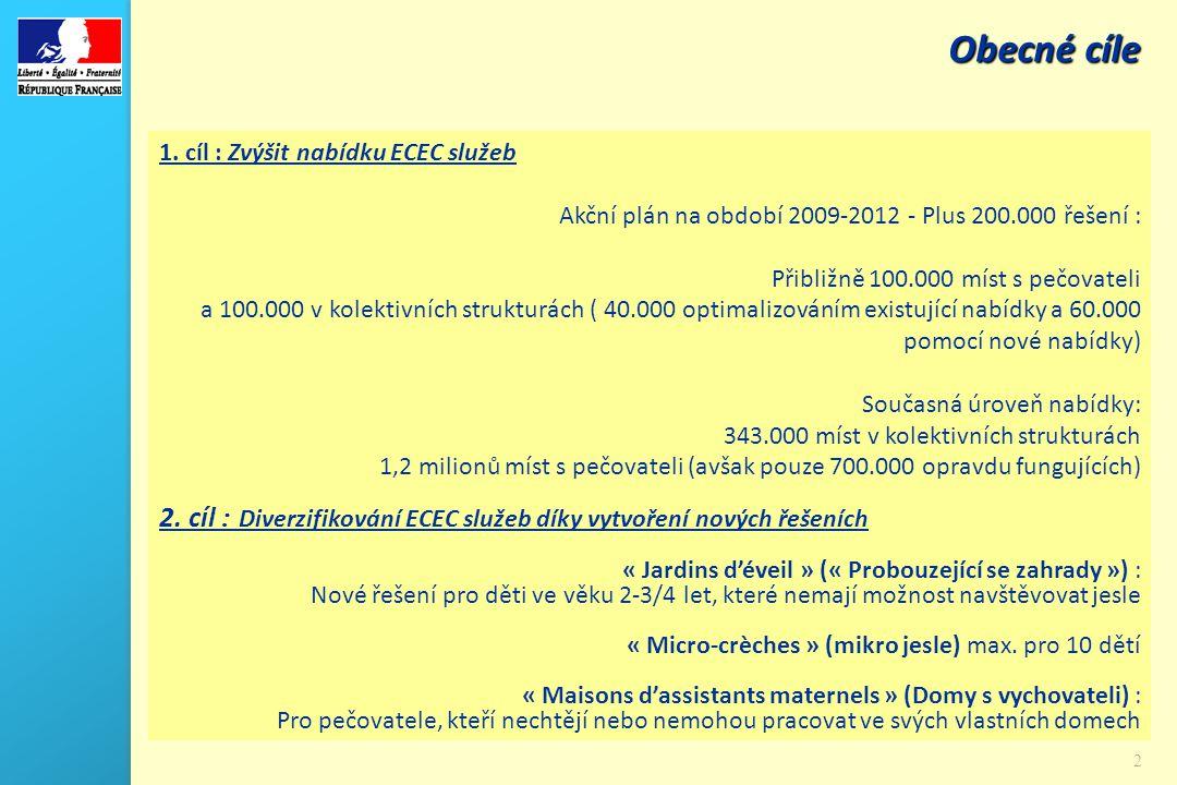 2 Obecné cíle 1. cíl : Zvýšit nabídku ECEC služeb Akční plán na období 2009-2012 - Plus 200.000 řešení : Přibližně 100.000 míst s pečovateli a 100.000