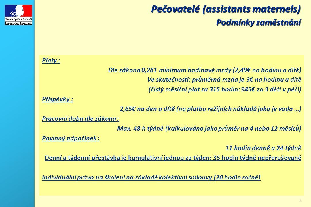 5 Platy : Dle zákona 0,281 minimum hodinové mzdy (2,49€ na hodinu a dítě) Ve skutečnosti: průměrná mzda je 3€ na hodinu a dítě (čistý měsíční plat za 315 hodin: 945€ za 3 děti v péči) Příspěvky : 2,65€ na den a dítě (na platbu režijních nákladů jako je voda …) Pracovní doba dle zákona : Max.