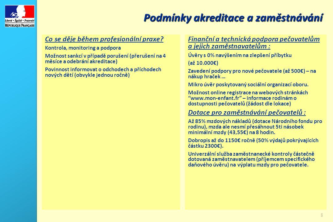 8 Podmínky akreditace a zaměstnávání Co se děje během profesionální praxe? Kontrola, monitoring a podpora Možnost sankcí v případě porušení (přerušení