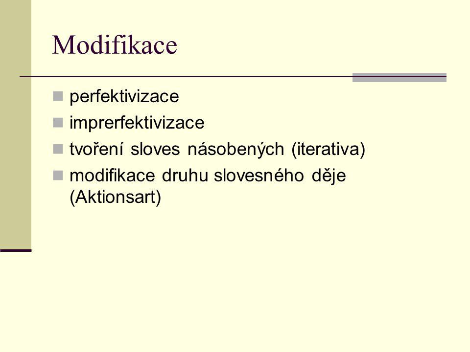 Modifikace perfektivizace imprerfektivizace tvoření sloves násobených (iterativa) modifikace druhu slovesného děje (Aktionsart)