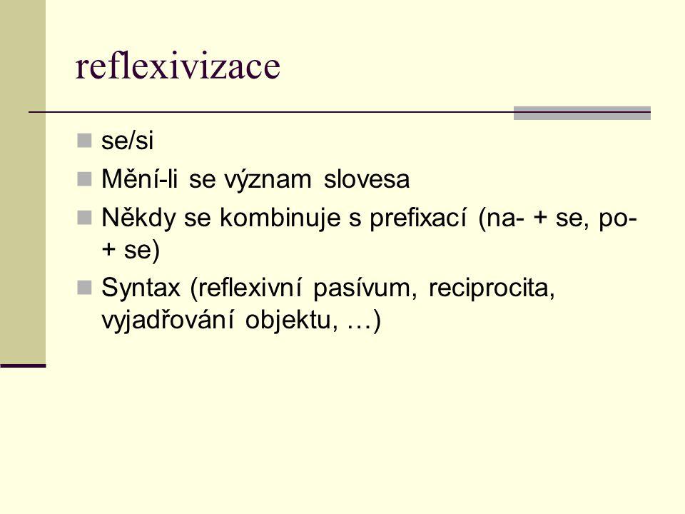 reflexivizace se/si Mění-li se význam slovesa Někdy se kombinuje s prefixací (na- + se, po- + se) Syntax (reflexivní pasívum, reciprocita, vyjadřování