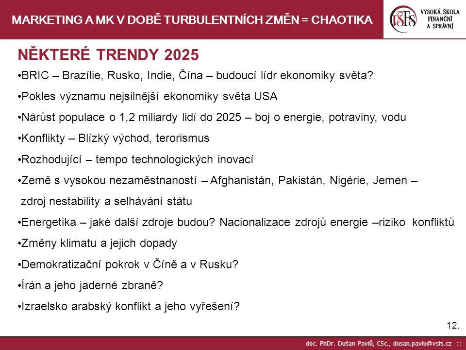 12. doc. PhDr. Dušan Pavlů, CSc., dusan.pavlu@vsfs.cz :: MARKETING A MK V DOBĚ TURBULENTNÍCH ZMĚN = CHAOTIKA NĚKTERÉ TRENDY 2025 BRIC – Brazílie, Rusk