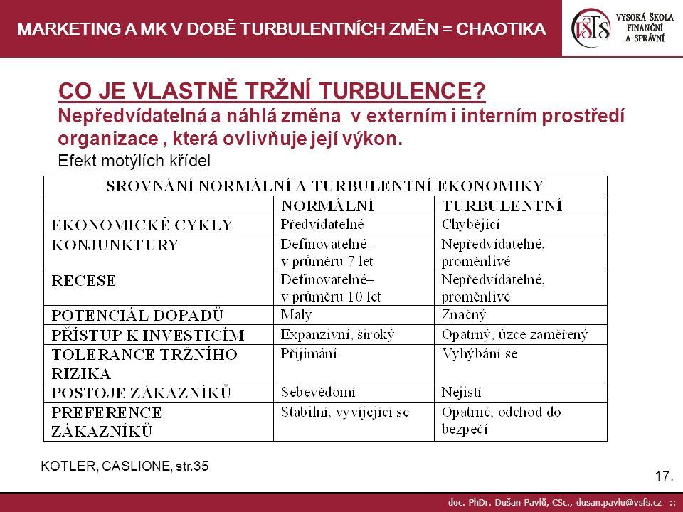 17. doc. PhDr. Dušan Pavlů, CSc., dusan.pavlu@vsfs.cz :: MARKETING A MK V DOBĚ TURBULENTNÍCH ZMĚN = CHAOTIKA CO JE VLASTNĚ TRŽNÍ TURBULENCE? Nepředvíd