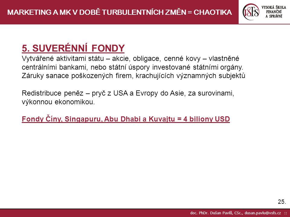 25. doc. PhDr. Dušan Pavlů, CSc., dusan.pavlu@vsfs.cz :: MARKETING A MK V DOBĚ TURBULENTNÍCH ZMĚN = CHAOTIKA 5. SUVERÉNNÍ FONDY Vytvářené aktivitami s