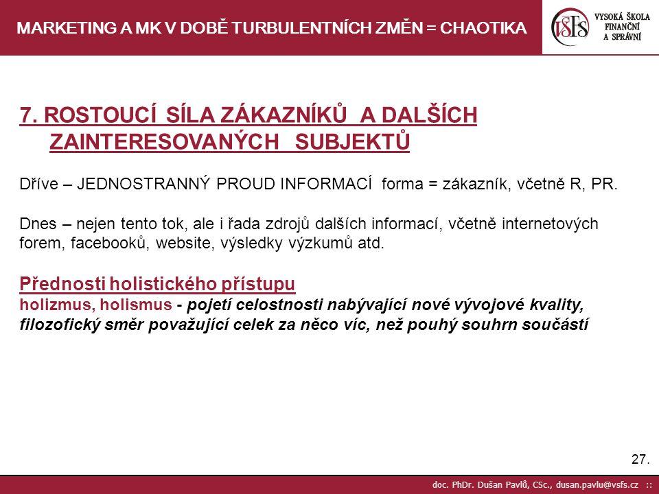 27. doc. PhDr. Dušan Pavlů, CSc., dusan.pavlu@vsfs.cz :: MARKETING A MK V DOBĚ TURBULENTNÍCH ZMĚN = CHAOTIKA 7. ROSTOUCÍ SÍLA ZÁKAZNÍKŮ A DALŠÍCH ZAIN