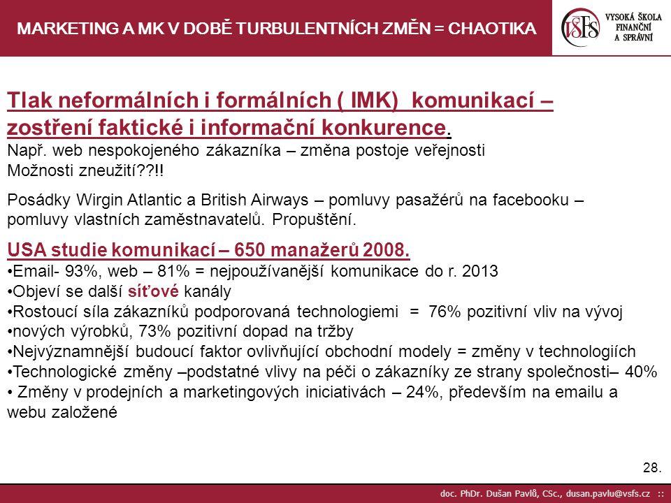28. doc. PhDr. Dušan Pavlů, CSc., dusan.pavlu@vsfs.cz :: MARKETING A MK V DOBĚ TURBULENTNÍCH ZMĚN = CHAOTIKA Tlak neformálních i formálních ( IMK) kom