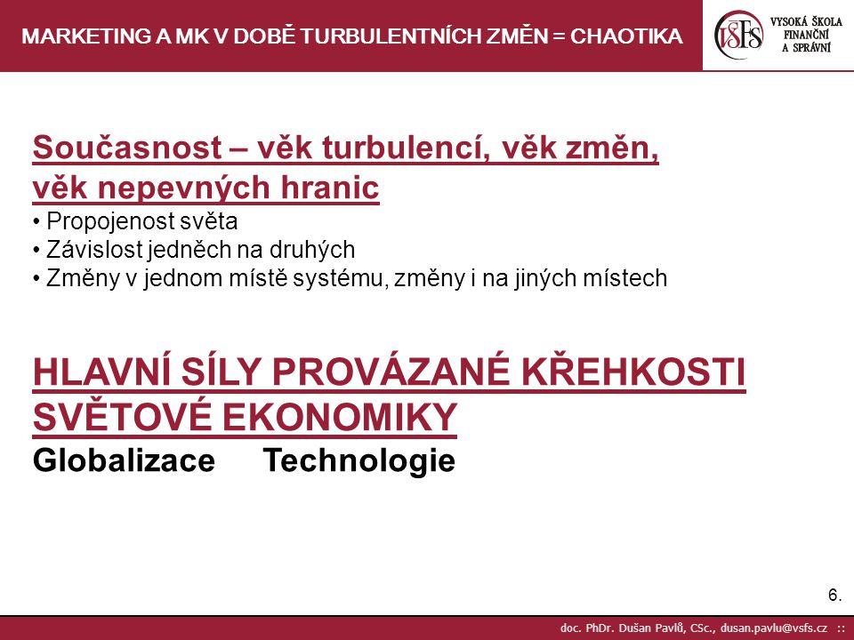 6.6. doc. PhDr. Dušan Pavlů, CSc., dusan.pavlu@vsfs.cz :: MARKETING A MK V DOBĚ TURBULENTNÍCH ZMĚN = CHAOTIKA Současnost – věk turbulencí, věk změn, v
