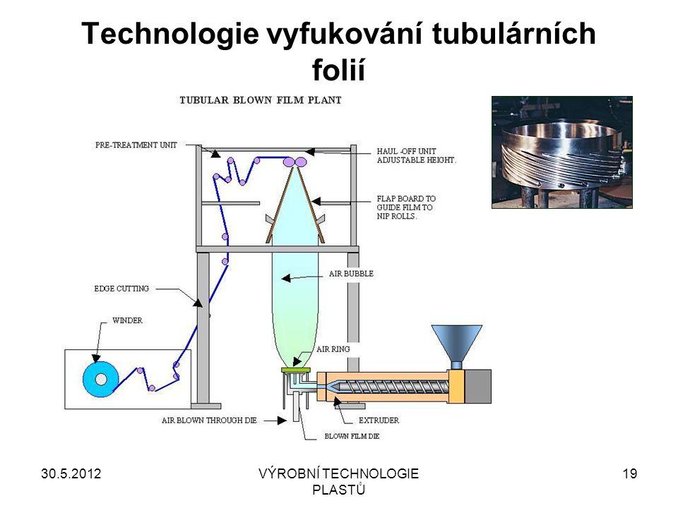 30.5.2012VÝROBNÍ TECHNOLOGIE PLASTŮ 19 Technologie vyfukování tubulárních folií