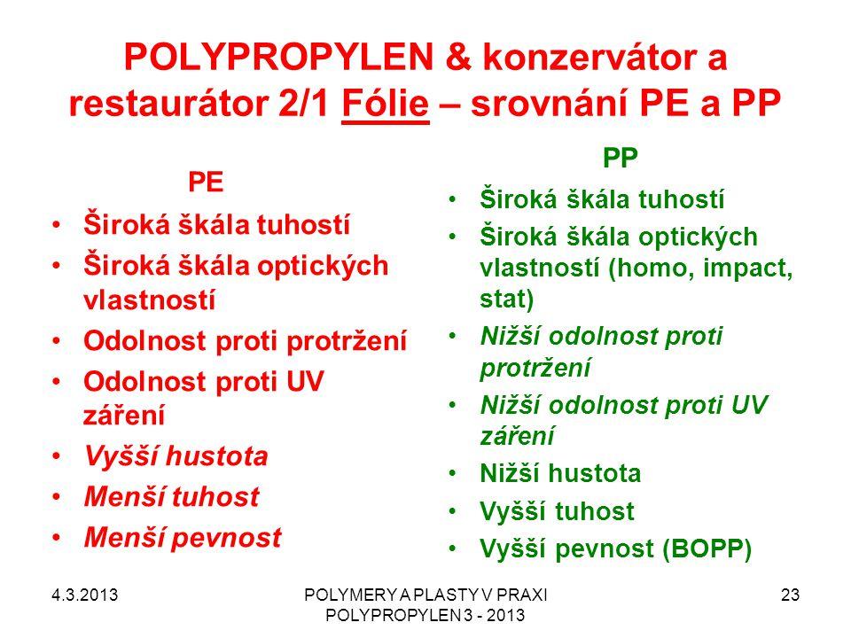POLYPROPYLEN & konzervátor a restaurátor 2/1 Fólie – srovnání PE a PP PE Široká škála tuhostí Široká škála optických vlastností Odolnost proti protrže
