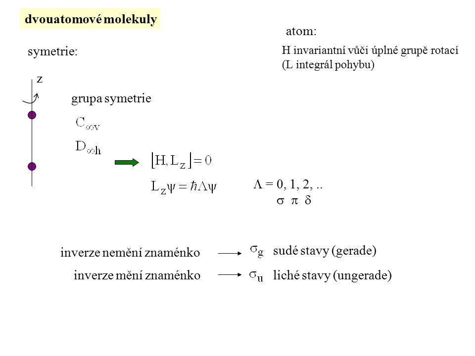 dvouatomové molekuly z atom: H invariantní vůči úplné grupě rotací (L integrál pohybu) grupa symetrie  = 0, 1, 2,..    inverze nemění znaménko sud