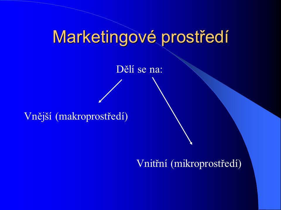 Marketingové prostředí Dělí se na: Vnější (makroprostředí) Vnitřní (mikroprostředí)