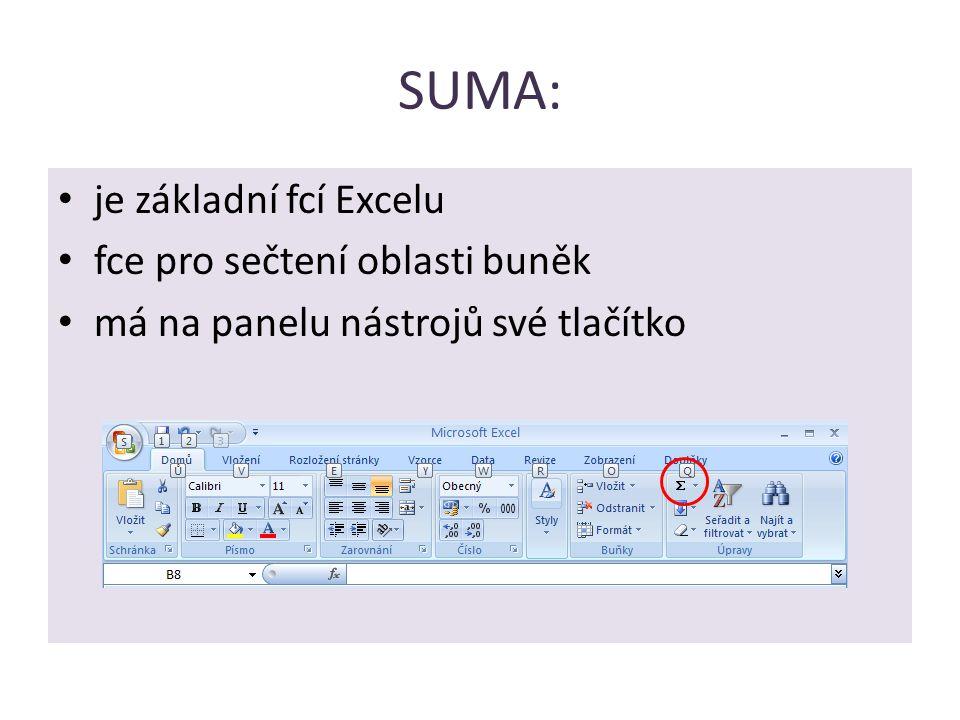 SUMA: je základní fcí Excelu fce pro sečtení oblasti buněk má na panelu nástrojů své tlačítko