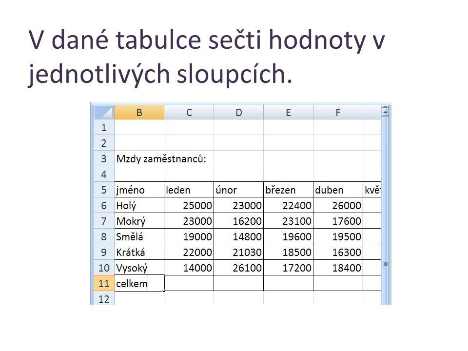 V dané tabulce sečti hodnoty v jednotlivých sloupcích.