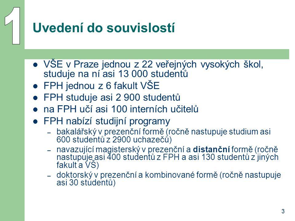 3 Uvedení do souvislostí VŠE v Praze jednou z 22 veřejných vysokých škol, studuje na ní asi 13 000 studentů FPH jednou z 6 fakult VŠE FPH studuje asi 2 900 studentů na FPH učí asi 100 interních učitelů FPH nabízí studijní programy – bakalářský v prezenční formě (ročně nastupuje studium asi 600 studentů z 2900 uchazečů) – navazující magisterský v prezenční a distanční formě (ročně nastupuje asi 400 studentů z FPH a asi 130 studentů z jiných fakult a VŠ) – doktorský v prezenční a kombinované formě (ročně nastupuje asi 30 studentů)