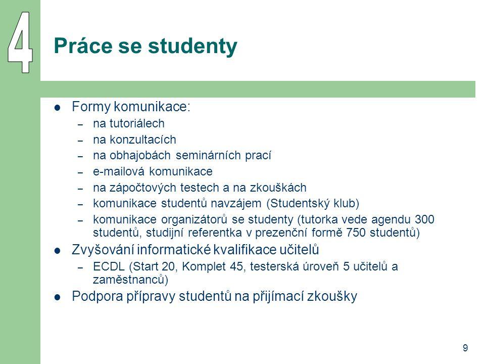9 Práce se studenty Formy komunikace: – na tutoriálech – na konzultacích – na obhajobách seminárních prací – e-mailová komunikace – na zápočtových testech a na zkouškách – komunikace studentů navzájem (Studentský klub) – komunikace organizátorů se studenty (tutorka vede agendu 300 studentů, studijní referentka v prezenční formě 750 studentů) Zvyšování informatické kvalifikace učitelů – ECDL (Start 20, Komplet 45, testerská úroveň 5 učitelů a zaměstnanců) Podpora přípravy studentů na přijímací zkoušky