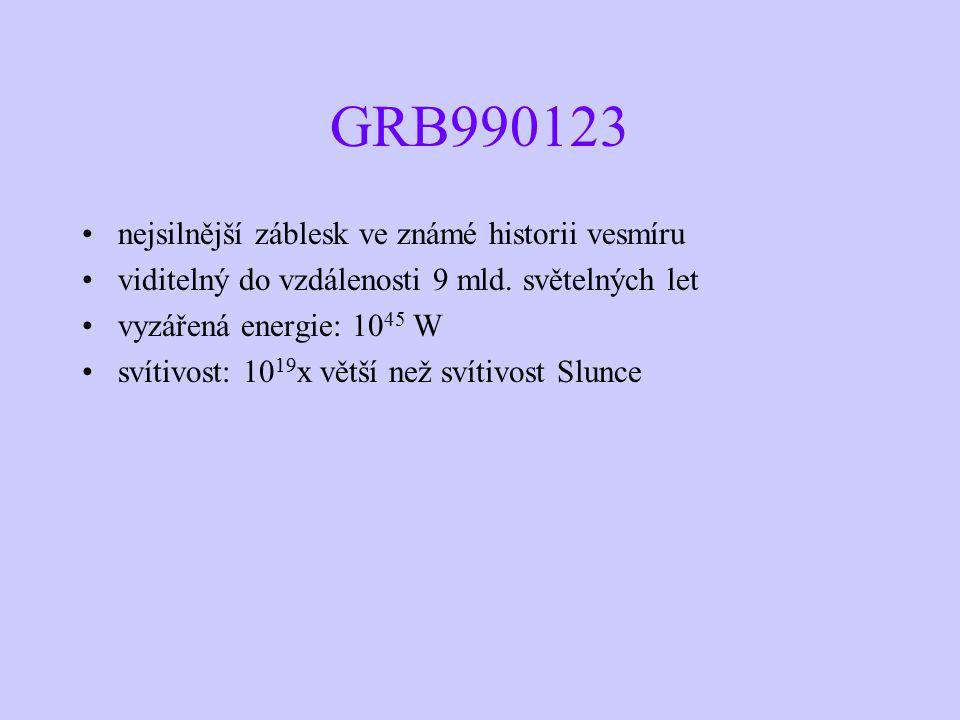 GRB990123 nejsilnější záblesk ve známé historii vesmíru viditelný do vzdálenosti 9 mld.
