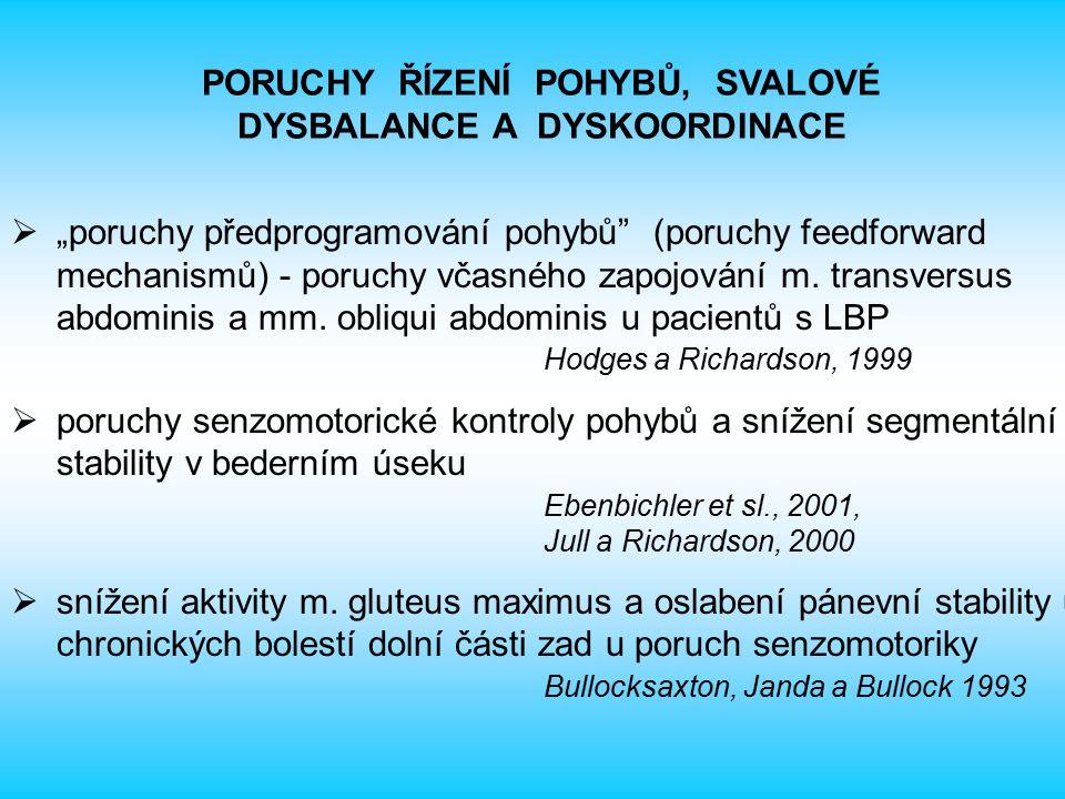 """ """"poruchy předprogramování pohybů"""" (poruchy feedforward mechanismů) - poruchy včasného zapojování m. transversus abdominis a mm. obliqui abdominis u"""