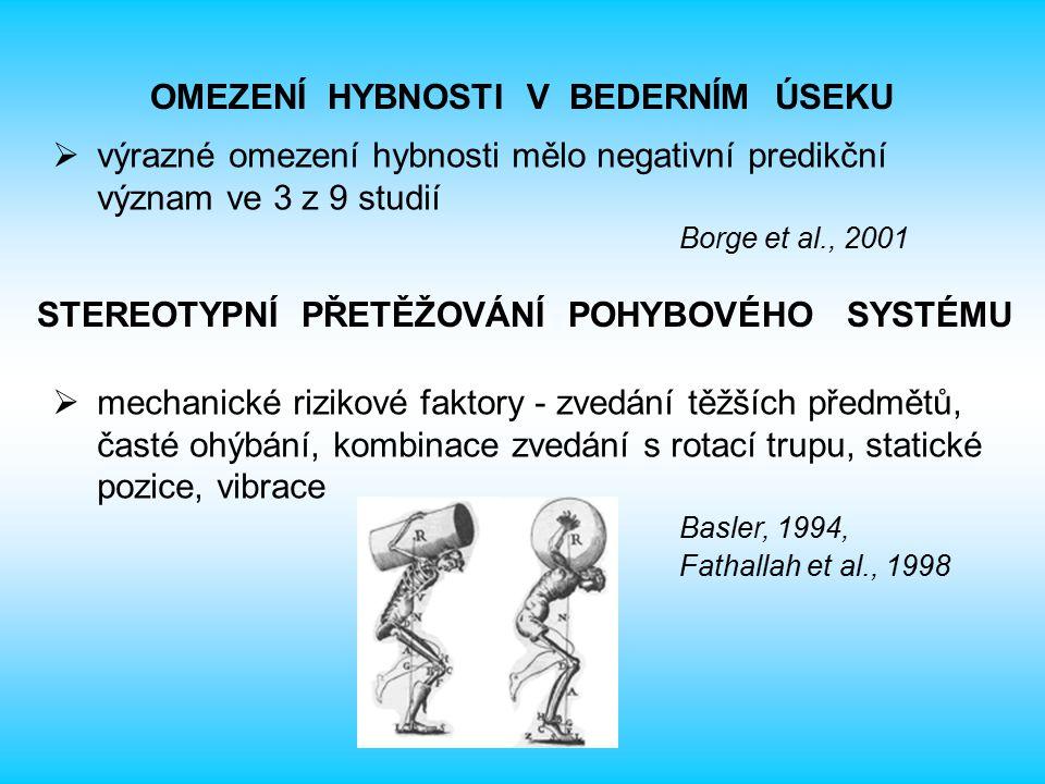  výrazné omezení hybnosti mělo negativní predikční význam ve 3 z 9 studií Borge et al., 2001  mechanické rizikové faktory - zvedání těžších předmětů, časté ohýbání, kombinace zvedání s rotací trupu, statické pozice, vibrace Basler, 1994, Fathallah et al., 1998 OMEZENÍ HYBNOSTI V BEDERNÍM ÚSEKU STEREOTYPNÍ PŘETĚŽOVÁNÍ POHYBOVÉHO SYSTÉMU