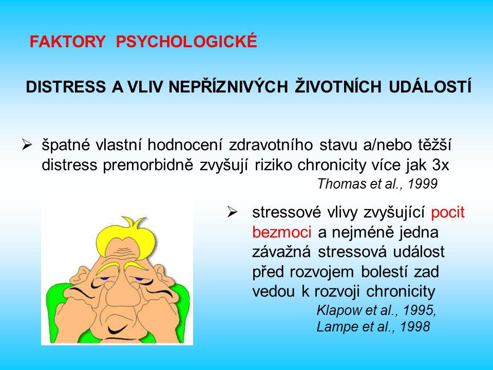  špatné vlastní hodnocení zdravotního stavu a/nebo těžší distress premorbidně zvyšují riziko chronicity více jak 3x Thomas et al., 1999  stressové vlivy zvyšující pocit bezmoci a nejméně jedna závažná stressová událost před rozvojem bolestí zad vedou k rozvoji chronicity Klapow et al., 1995, Lampe et al., 1998 FAKTORY PSYCHOLOGICKÉ DISTRESS A VLIV NEPŘÍZNIVÝCH ŽIVOTNÍCH UDÁLOSTÍ