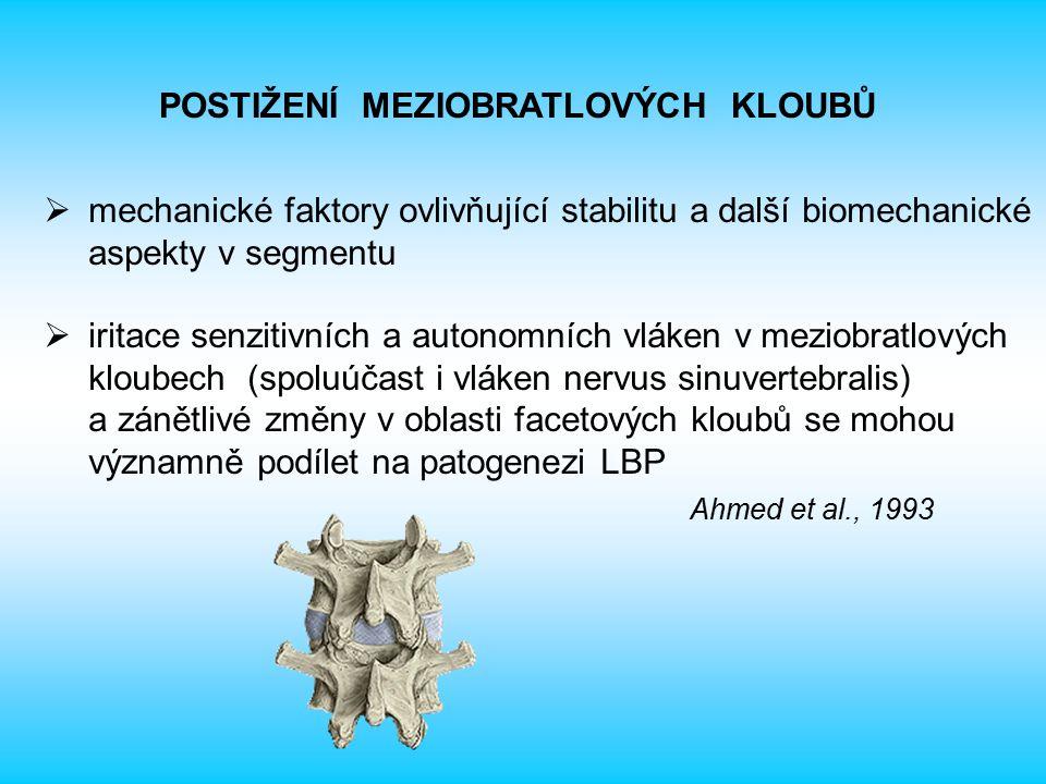  mechanické faktory ovlivňující stabilitu a další biomechanické aspekty v segmentu  iritace senzitivních a autonomních vláken v meziobratlových kloubech (spoluúčast i vláken nervus sinuvertebralis) a zánětlivé změny v oblasti facetových kloubů se mohou významně podílet na patogenezi LBP Ahmed et al., 1993 POSTIŽENÍ MEZIOBRATLOVÝCH KLOUBŮ