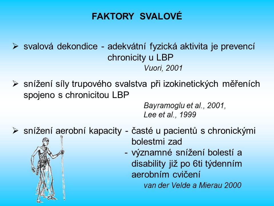 svalová dekondice - adekvátní fyzická aktivita je prevencí chronicity u LBP Vuori, 2001  snížení síly trupového svalstva při izokinetických měřeníc