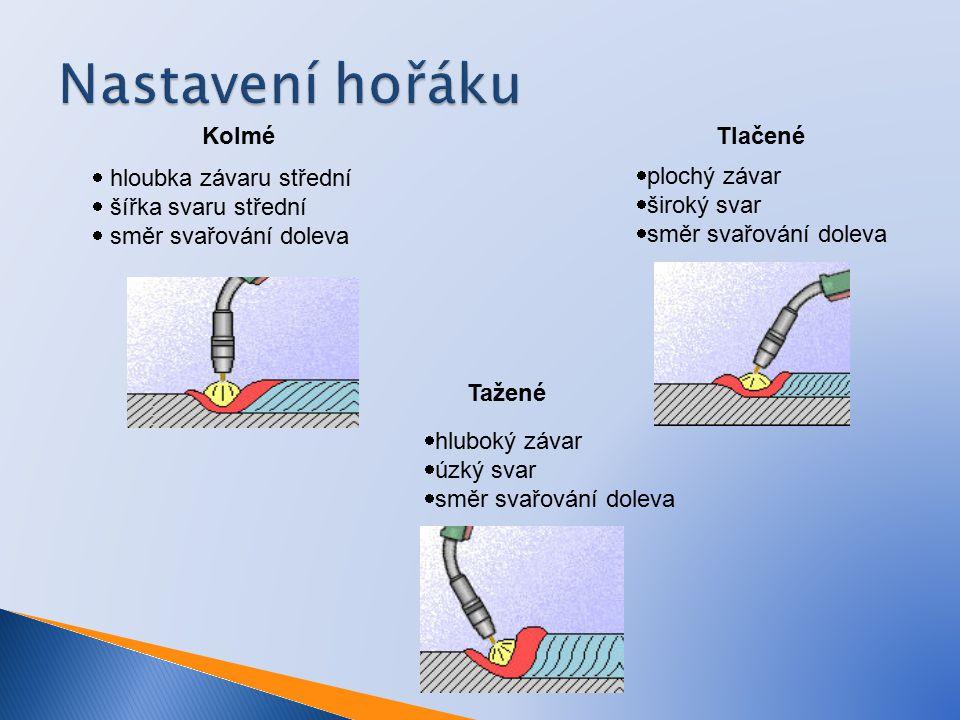  hloubka závaru střední  šířka svaru střední  směr svařování doleva  plochý závar  široký svar  směr svařování doleva  hluboký závar  úzký sva
