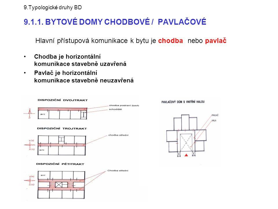 9.Typologické druhy BD 9.1.1. BYTOVÉ DOMY CHODBOVÉ / PAVLAČOVÉ Hlavní přístupová komunikace k bytu je chodba nebo pavlač Chodba je horizontální komuni