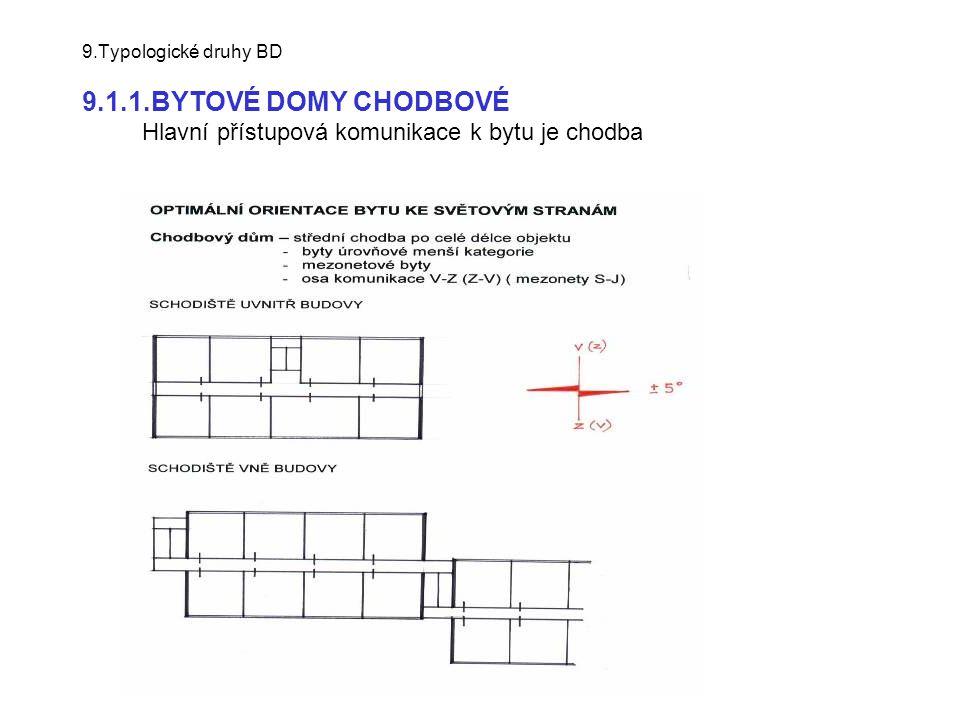 9.Typologické druhy BD 9.1.1.BYTOVÉ DOMY CHODBOVÉ Hlavní přístupová komunikace k bytu je chodba